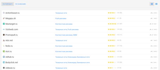 imhocloud rating 620x271 - Imhocloud — огромная подборка партнерских программ