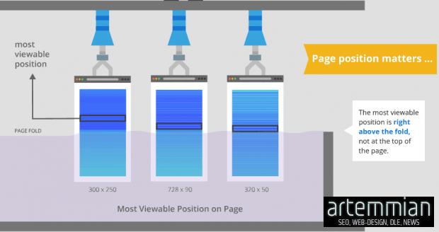 mobile devices best ads positions - Как увеличить CPM рекламных блоков на мобильных устройствах