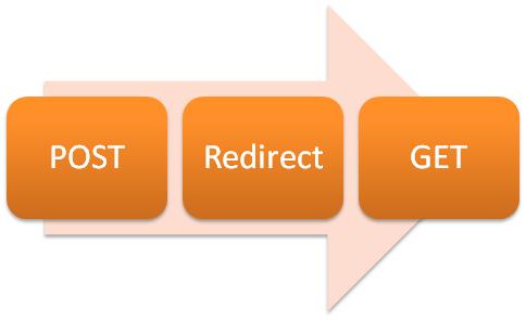 php get redirect - Редирект внешних ссылок через PHP $_GET, HTTP ссылки на HTTPS страницах без потери зеленого замка