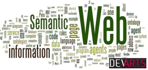 semantic keywords - Семантика сайта — способы подбора ключевых слов