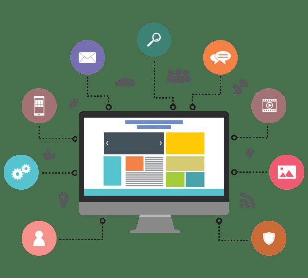 web application - Преимущества пользовательской разработки веб приложений