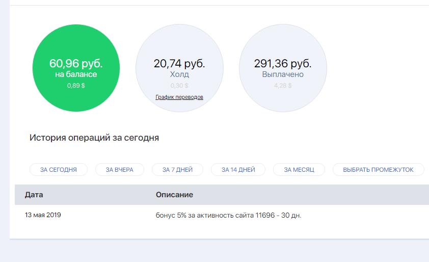 actionteaser balance - Actionteaser — тизерная партнерка с высокой оплатой за клик