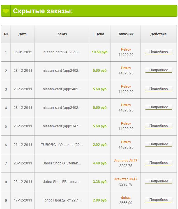 soctools inv tasck list - SocialTools — заработок в социальных сетях с более высокими ценами